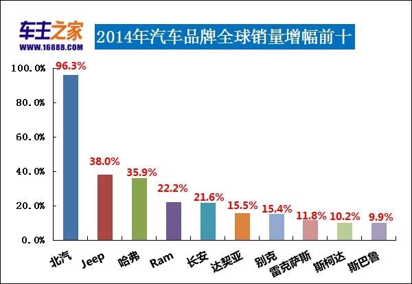 QQ音乐歌单粤语排行榜