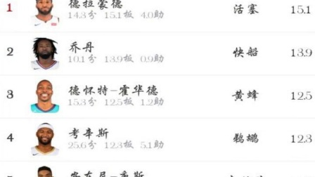 qq音乐网红歌曲排行榜列表
