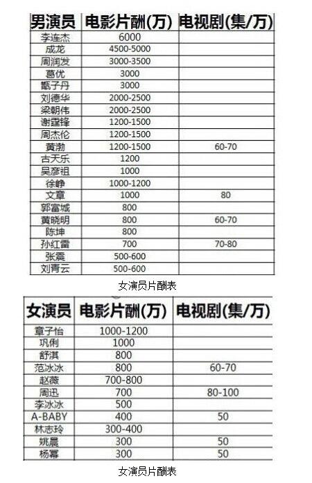 许嵩qq音乐排行榜
