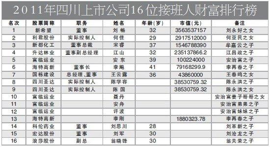 qq飞车m2摩托排行榜2014