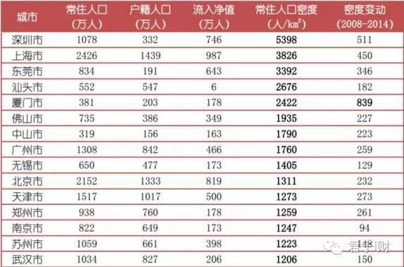 QQ男名排行榜前十名